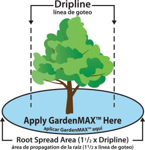 Roots clipart plant nutrient. Gardenmax soil treatment for