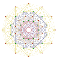 Roots vector png. Root system wikipedia vertices