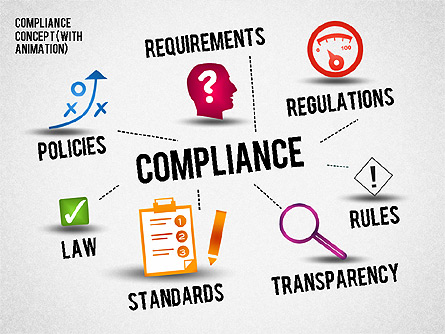 Rules clipart corporate compliance. Regulatory concept with animation