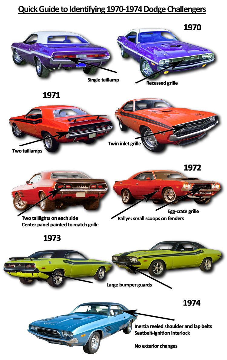 Cadillac drawing 1960 car. Quick guide to identifying