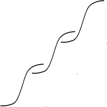 S curve png. Jumping the life extension