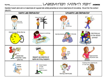 Safe clipart lab safety. Free laboratory sort cut