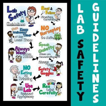 Safe clipart safety guideline. Science lab poster manqal