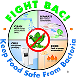 Safe drawing food safety. Fight bac partnership for
