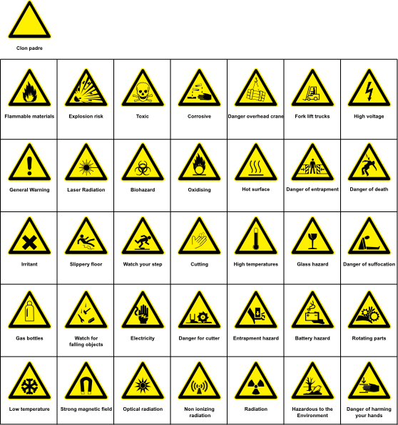 Safety vector signage. Sign hazard warning clip