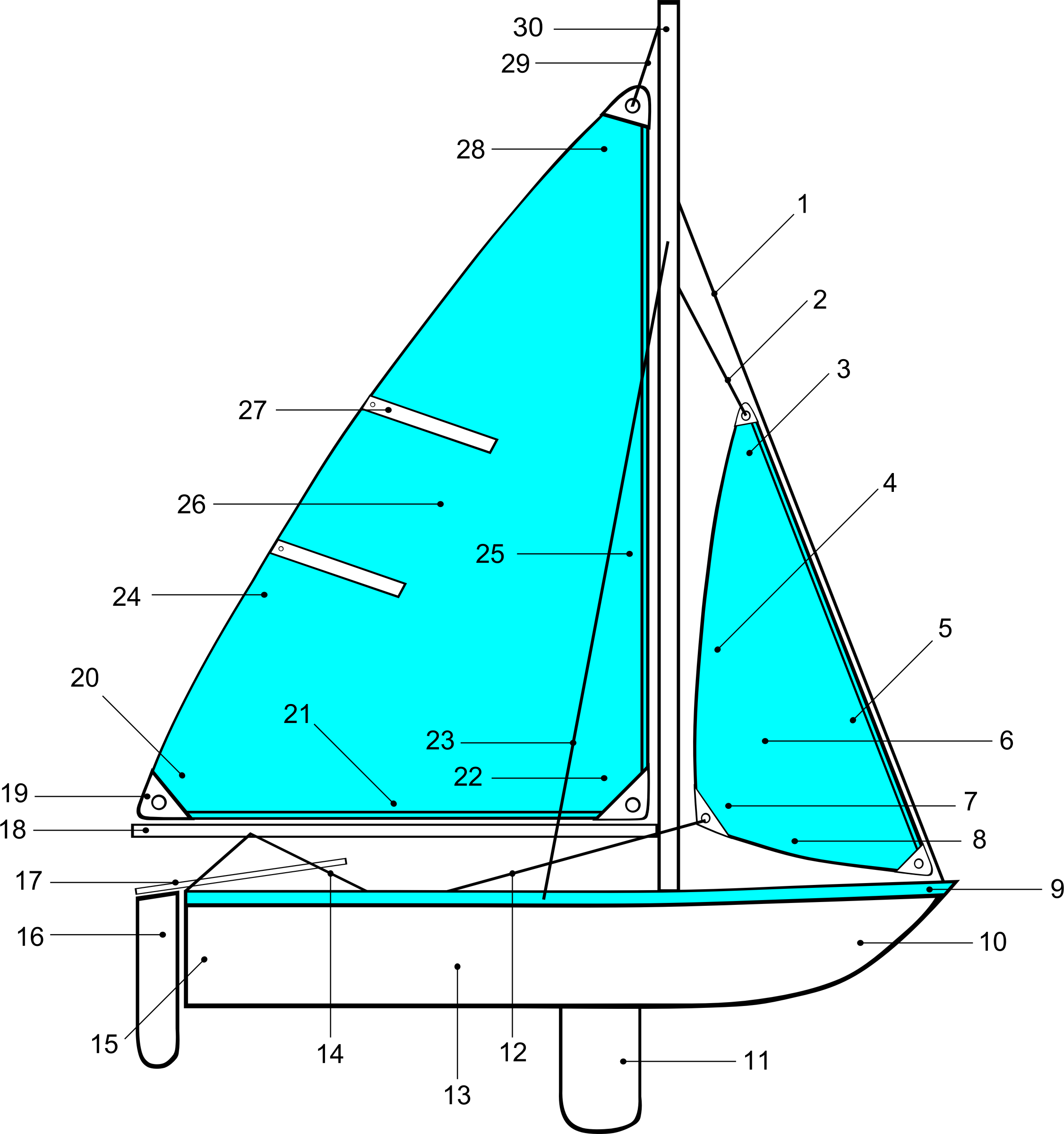 Sailing vector sailboat clipart. Parts of boat illustration