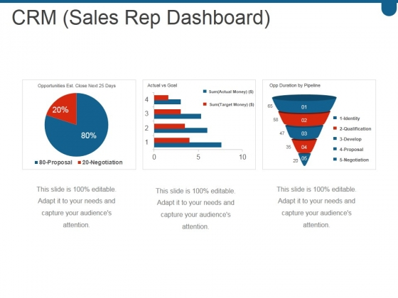 Sales clipart powerpoint. Crm rep dashboard ppt
