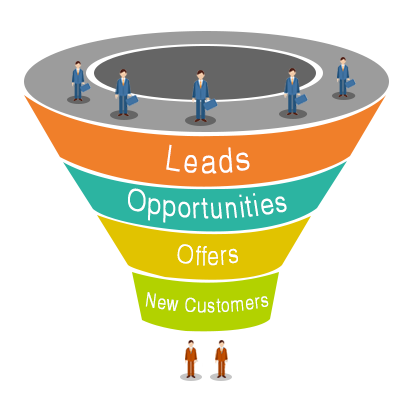 Sales funnel png. Custom pipeline management solutions