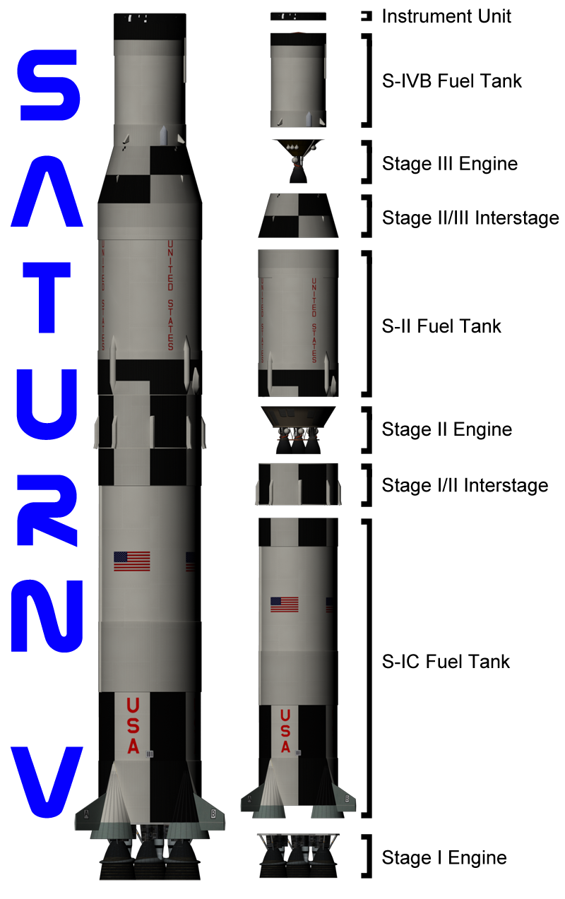V parts pack new. Saturn 5 rocket png clipart black and white library