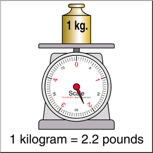 Scale clipart kilogram. Clip art pound conversion