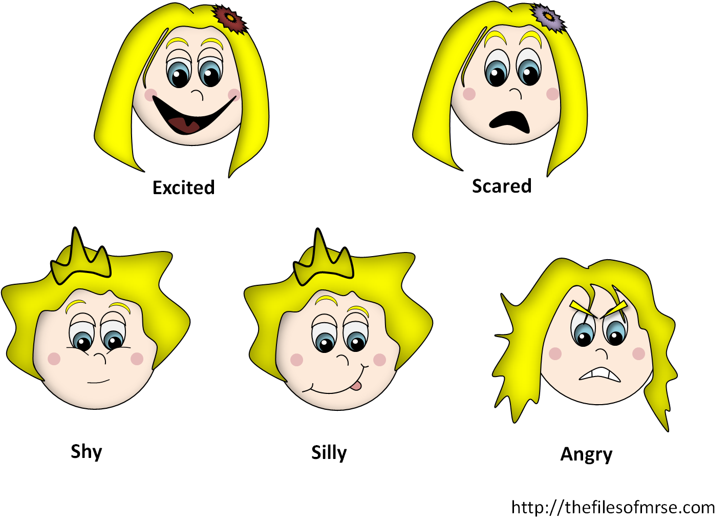 Scare clip feeling faces. How are you art
