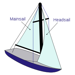 Schooner drawing wawona. Sailboat wikipedia a typical
