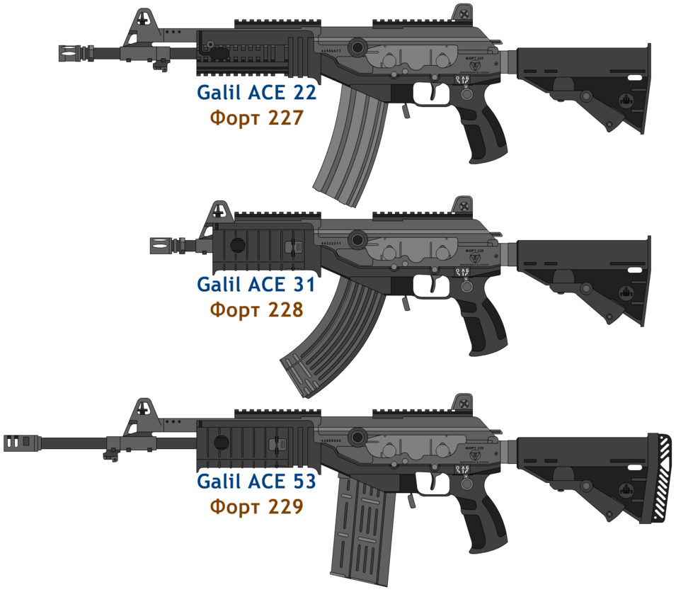 Scope vector cqb. The galil ace family
