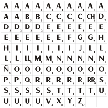 Scrabble letters png. Letter distributions wikipedia complete