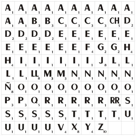Scrabble alphabet letters png. Letter distributions wikiwand