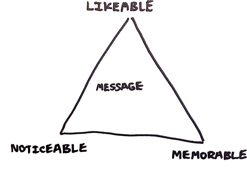 Scribble triangle png. Serviette scribbles a about