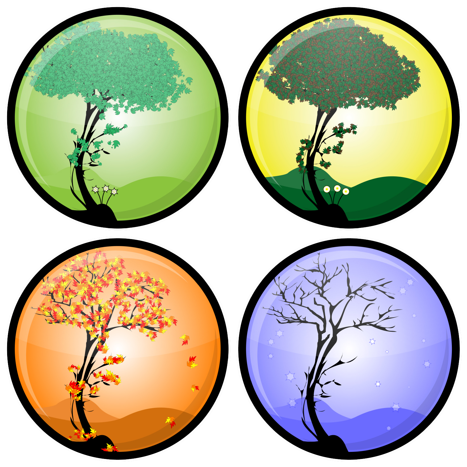 Season clipart season earth. Ecosystems productivity distributions diversity