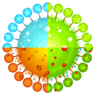 Seasons clipart circle. Download four free png