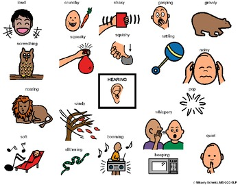Song clipart sense hearing. Of sound teaching resources