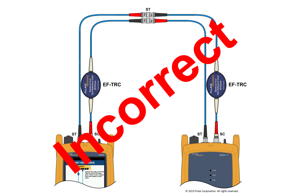 Setting clipart duplex. Certifying st to multimode