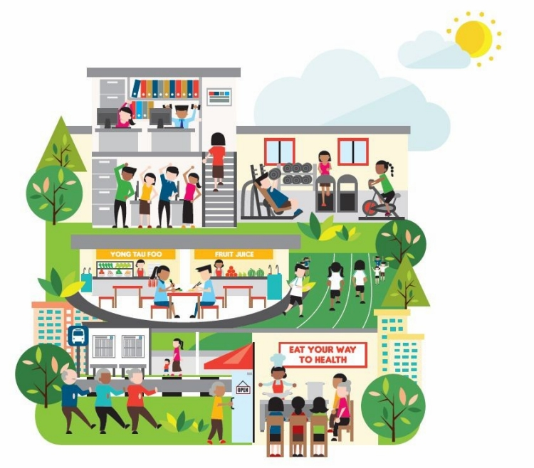 Setting clipart healthy community. Environment pencil and in