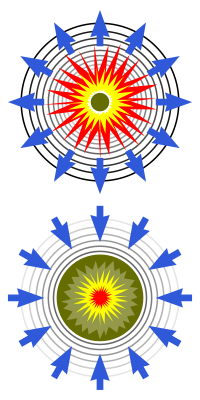 Transparent explosions electric. Implosion mechanical process wikipedia