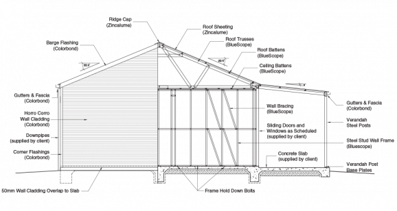 Shed drawing barn. Granny flat the cabin
