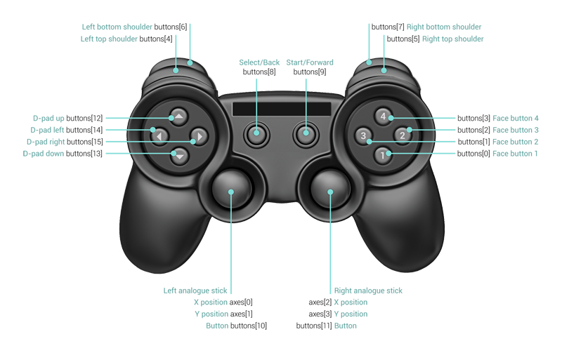 Shoulder buttons png. Xbox controller support mod