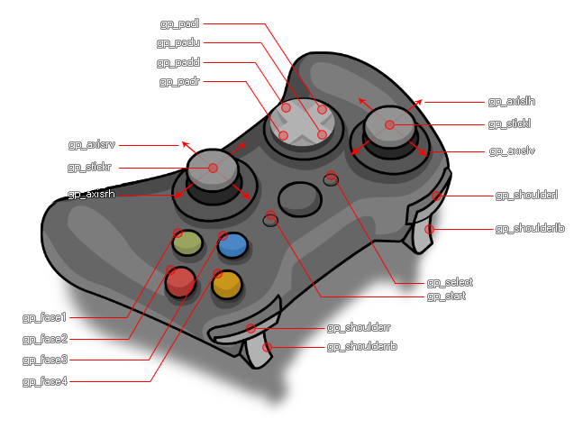 Shoulder buttons png. Gamepad input to better