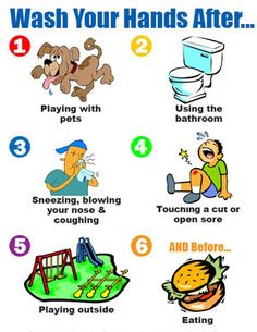 Show and tell clipart healthy child. Habits for kids chart