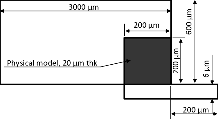 Shrink png dimensions. Figure s of cantilever