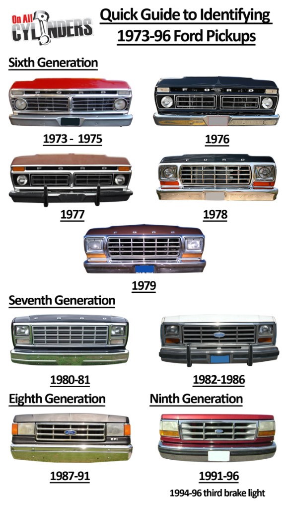 Silverado drawing f100. The ford f has