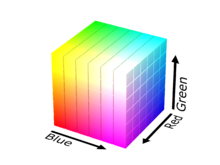Sims 3 create a world 24 bit png. Rgb color model wikipedia