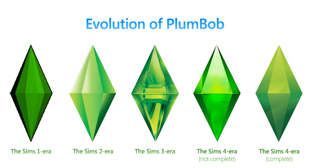 Sims 4 plumbob png. The evolution forums llgpng