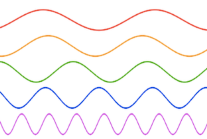 Sine wave png. Brain waves and the