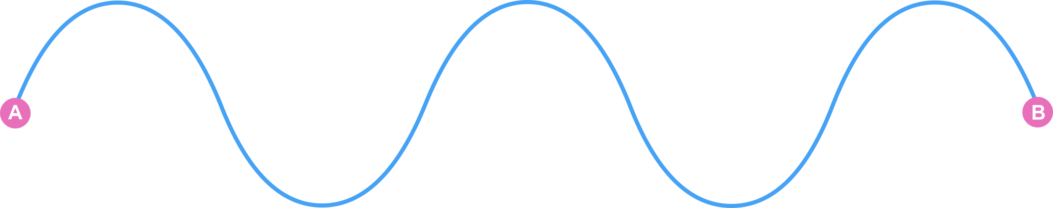 drawing curve tool