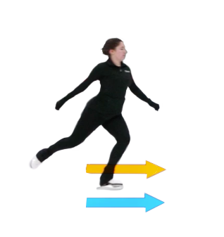 Spin drawing figure skating. Do you know how