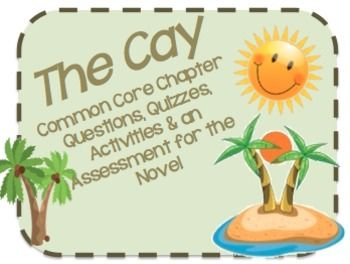 Skin clipart the cay. Best lesson ideas