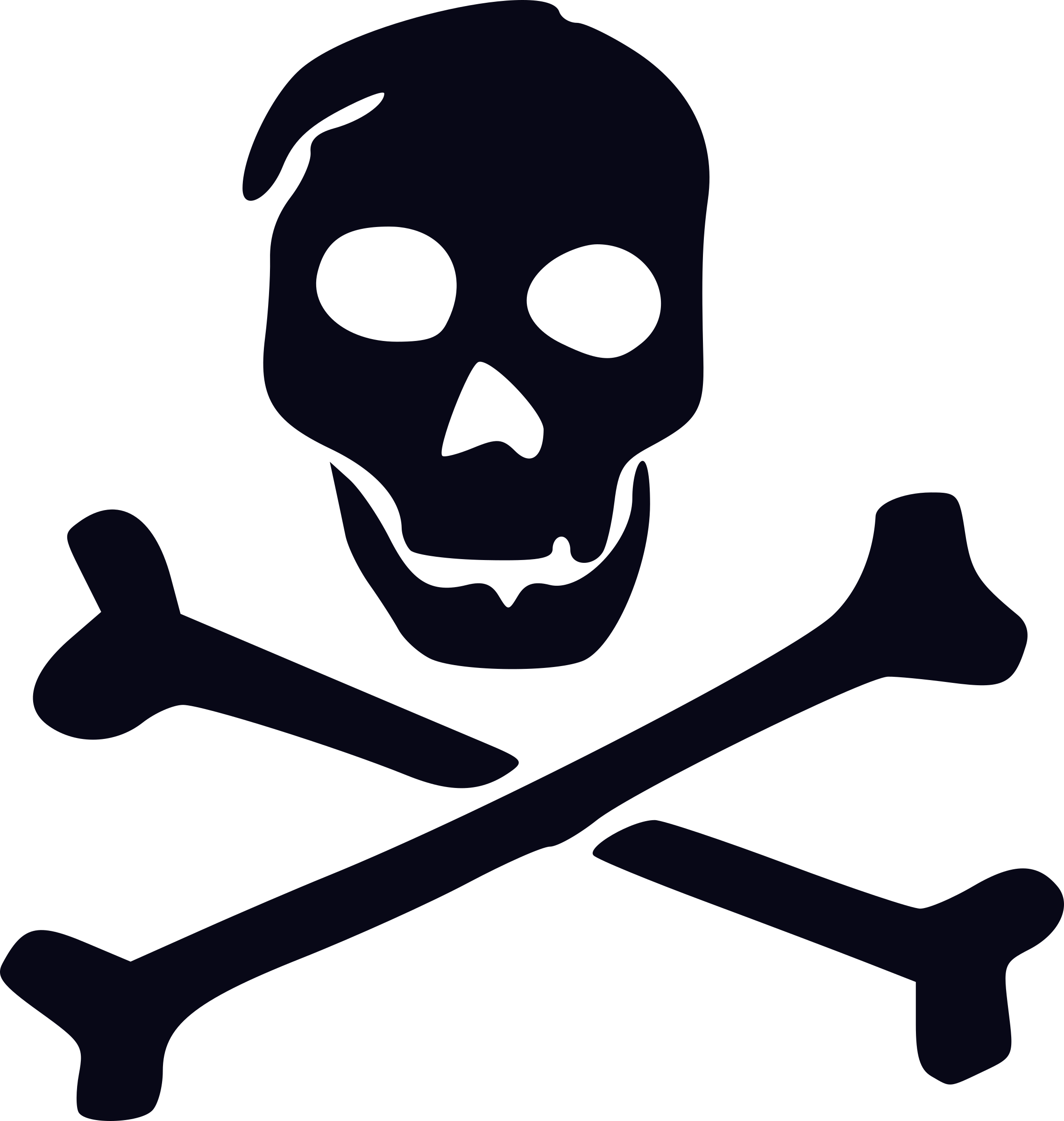Skull and bones png. Sketch icons free downloads
