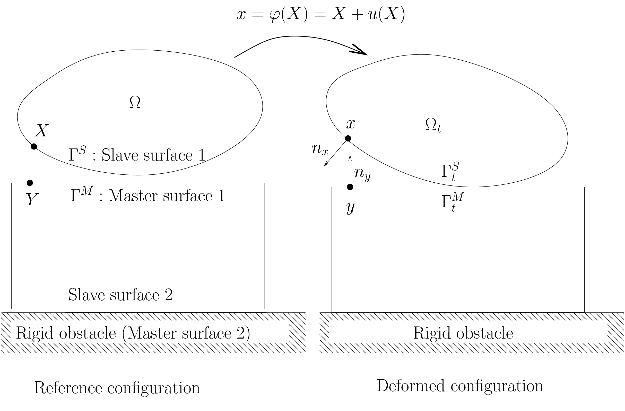 Sliding vector field. Large deformation contact with