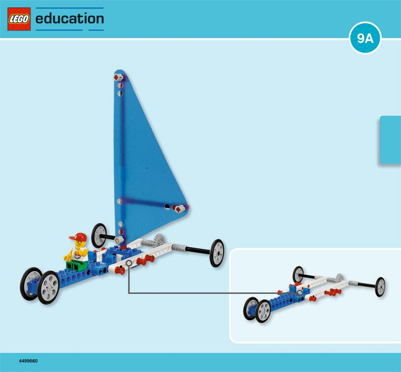 Small land yacht. Simple powered machines lesson