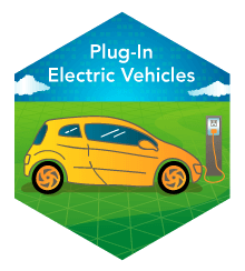 Smart drawing electric car. What is plug in