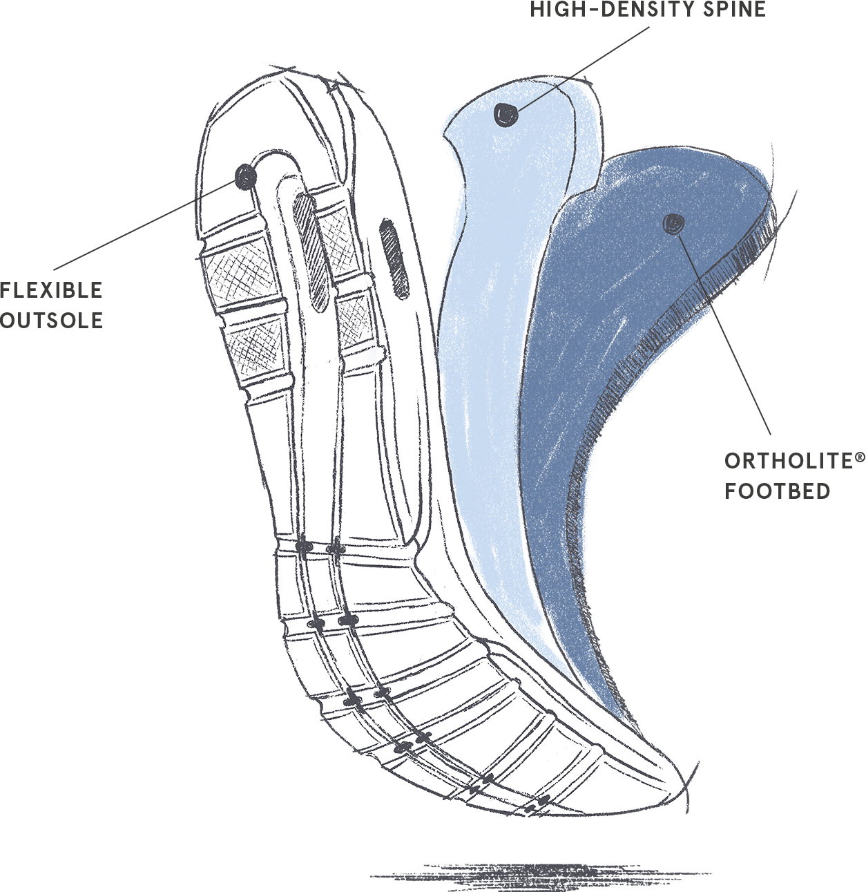Smart drawing marine. Footwear technology for more