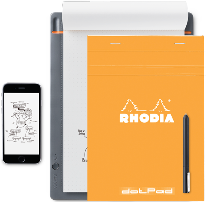 Smart drawing phone. Better together with rhodia