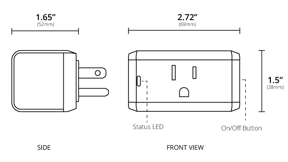 Smart drawing side view. Series outlet centralite