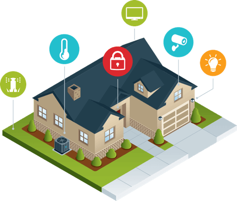Smart home png. Automation and security frontier