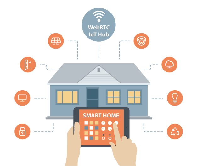 Smart home png. Trusted objects gartner predicts