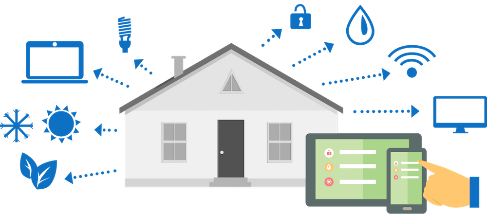 Smart home png. The most ignored gadget