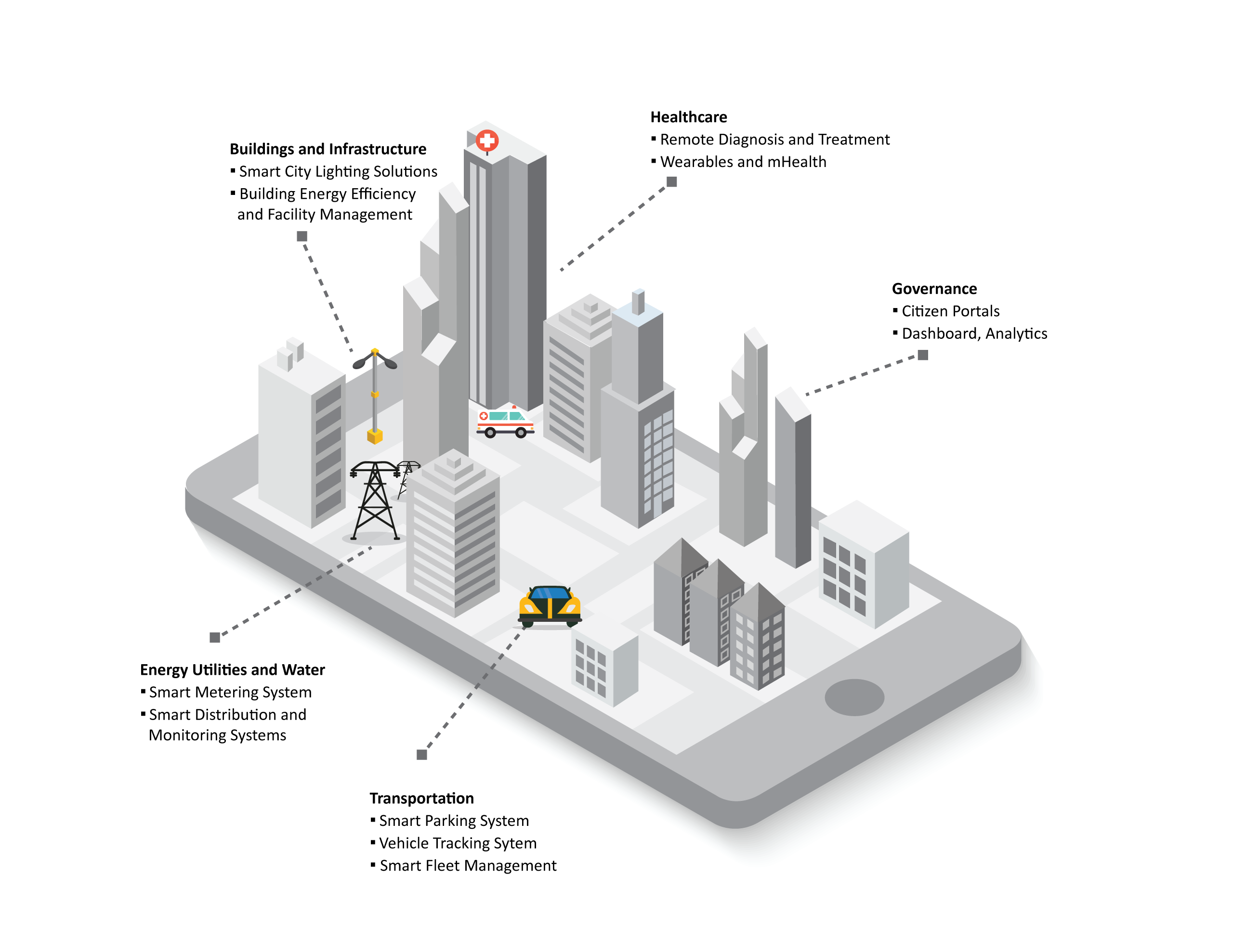 Vector solution smart. City solutions our spread
