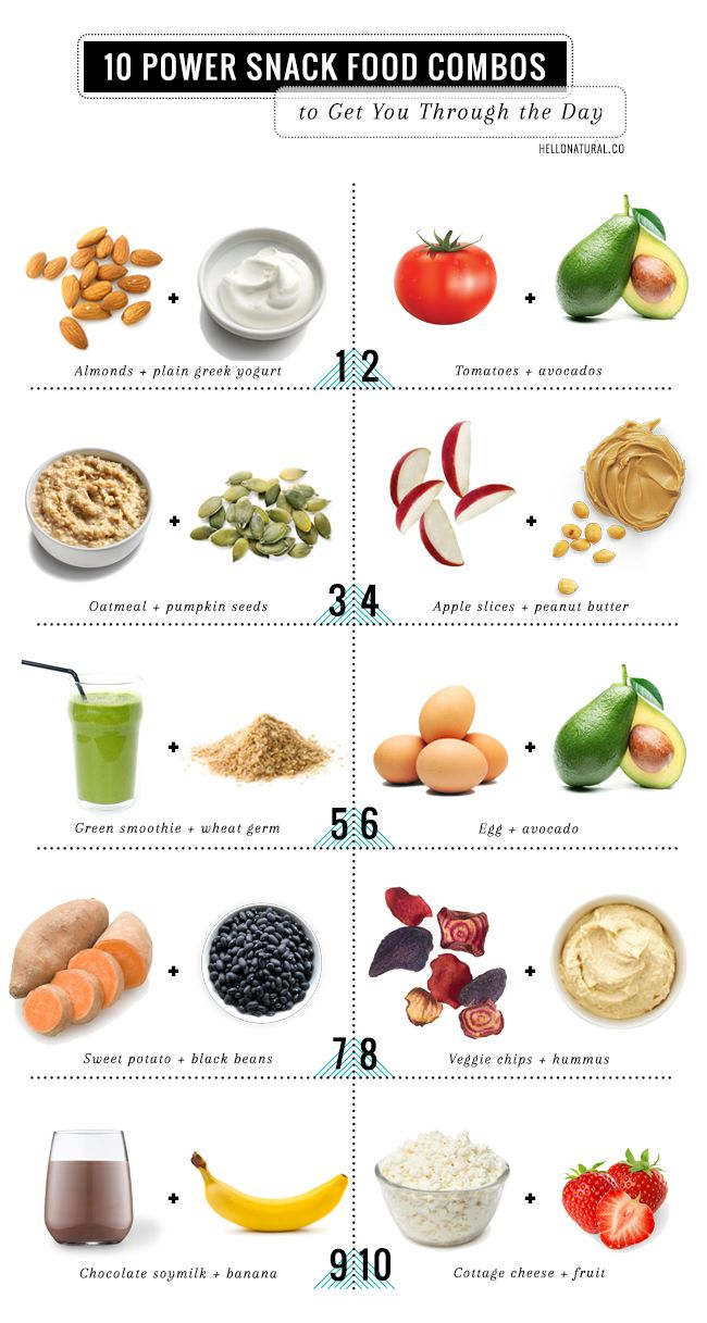 Snack clipart snack food. Healthier with power combos